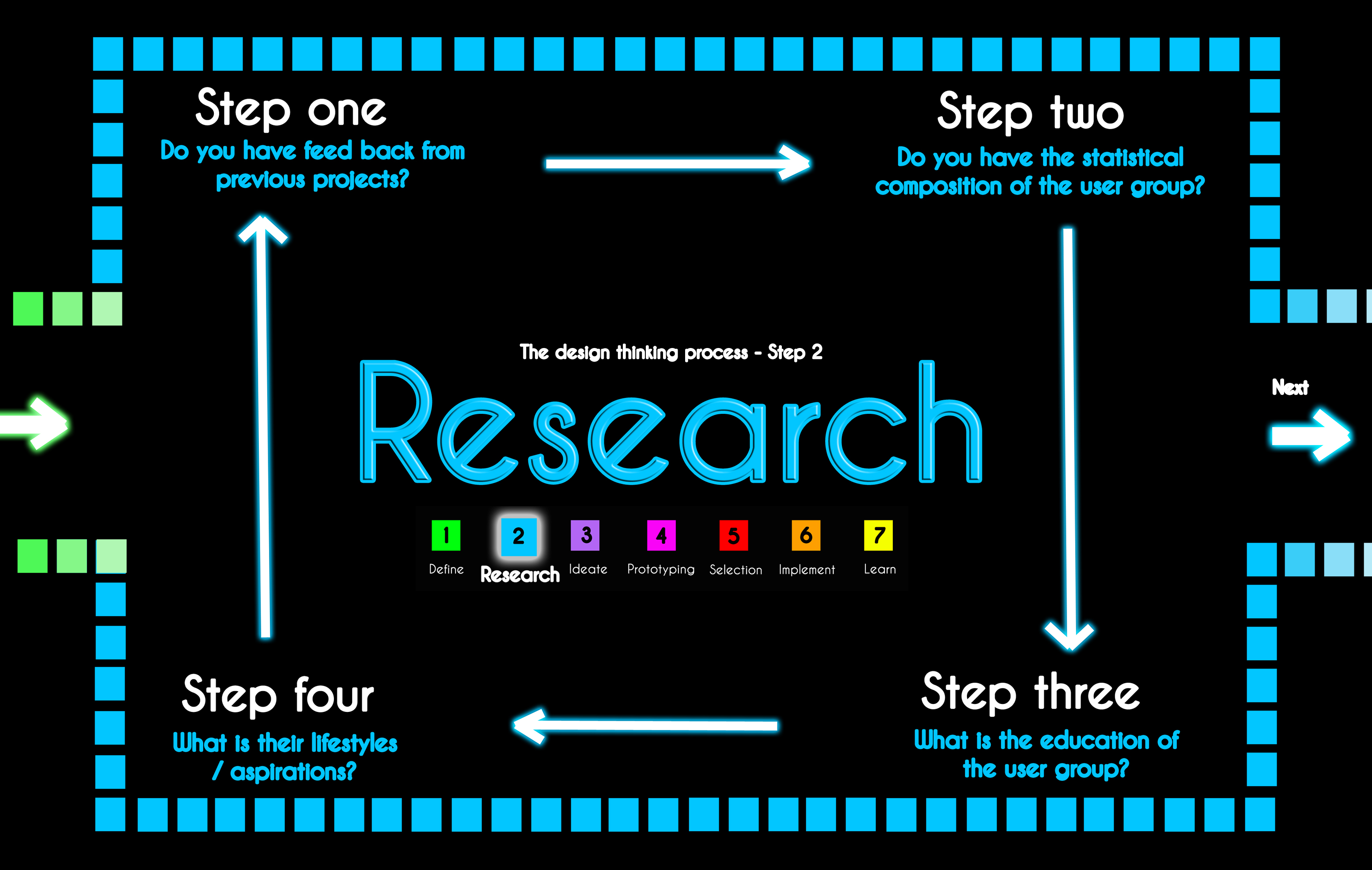 Info Grafik Designtænkningsprocessen er afsluttet-9903