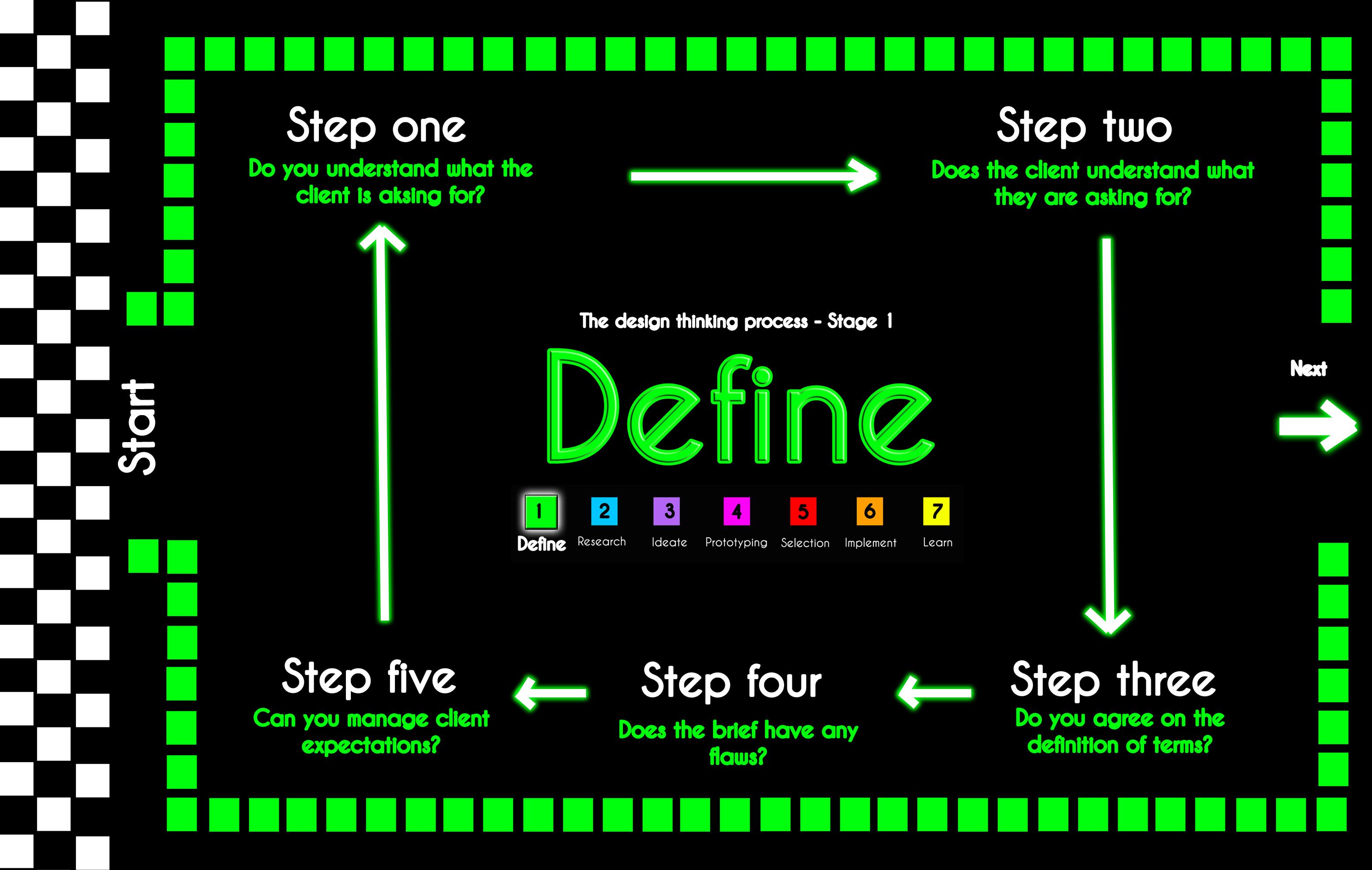 Poster design definition - Step